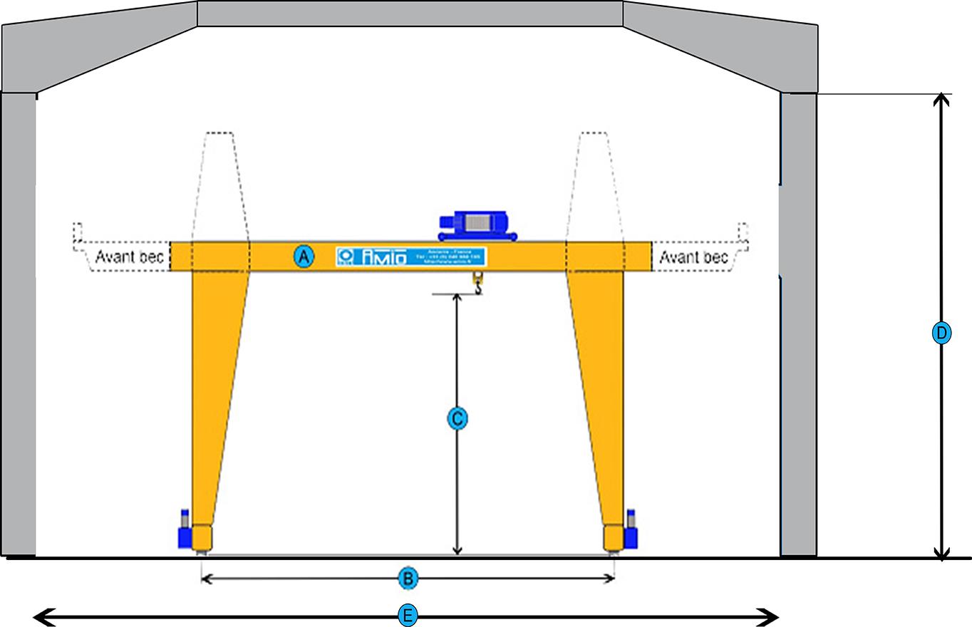 Configurez votre portique